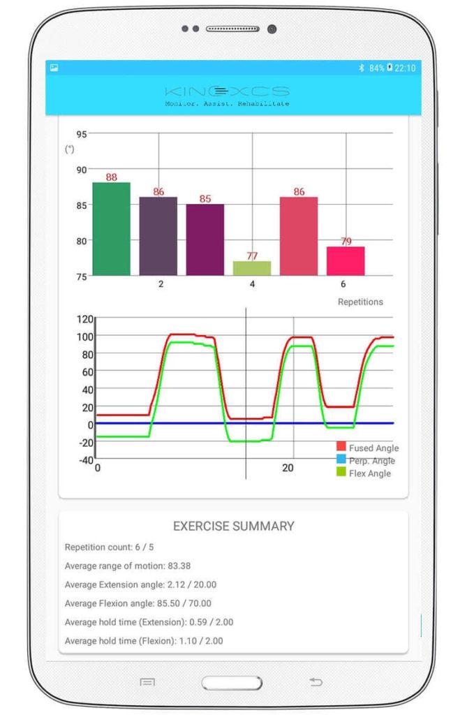 kimia-dashboard-rehabilitation